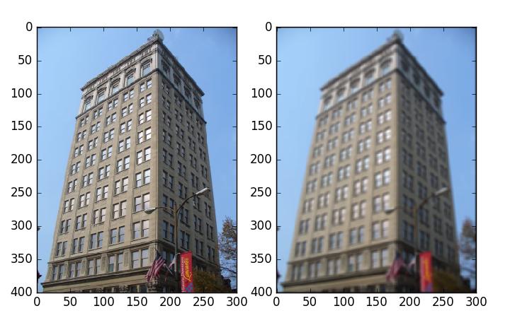 Rozmyty obraz w wyniku zastosowania operacji konwolucji z filtrem 5x5