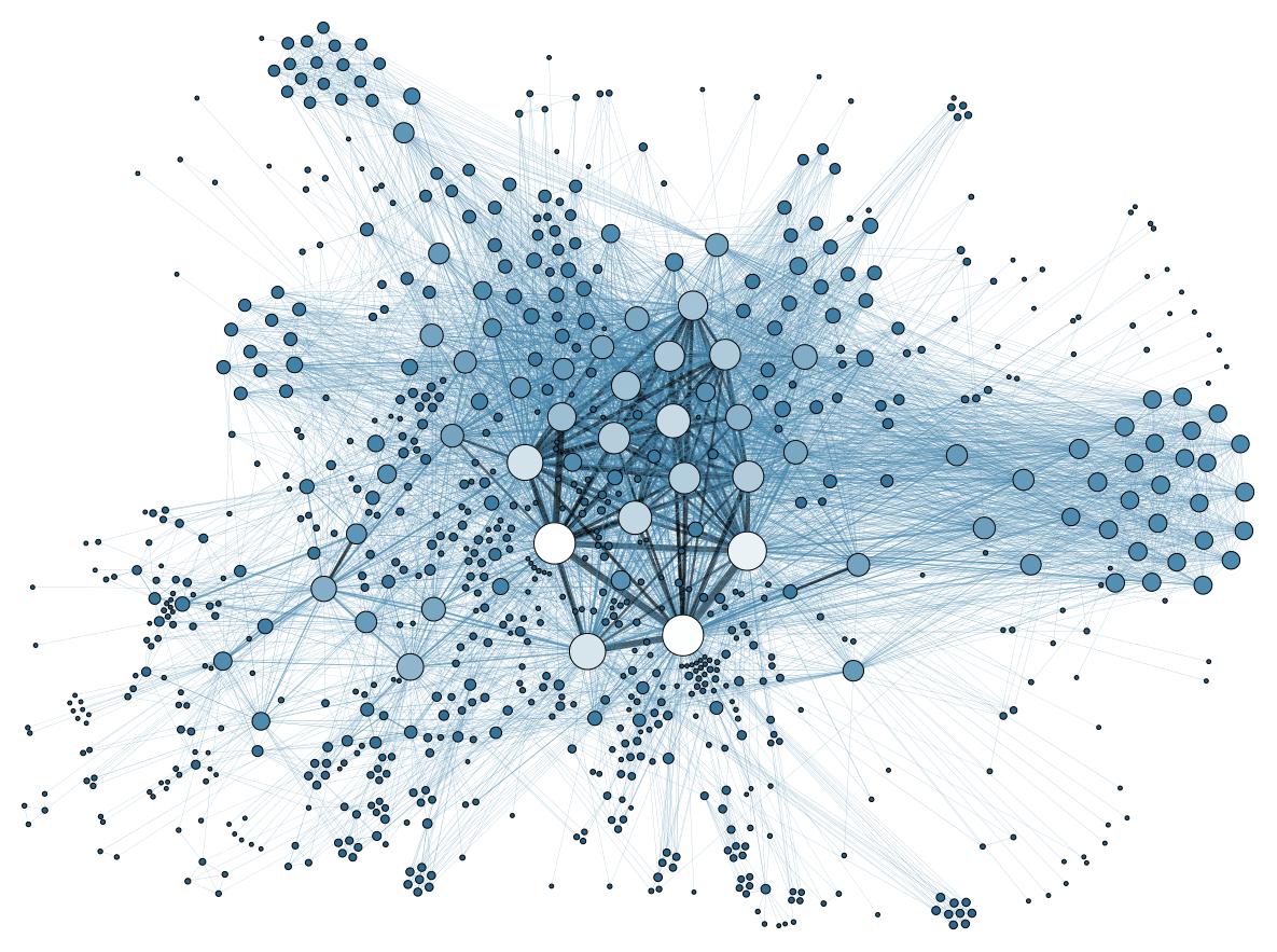 About Data - Piszę o uczeniu maszynowym i analizie danych